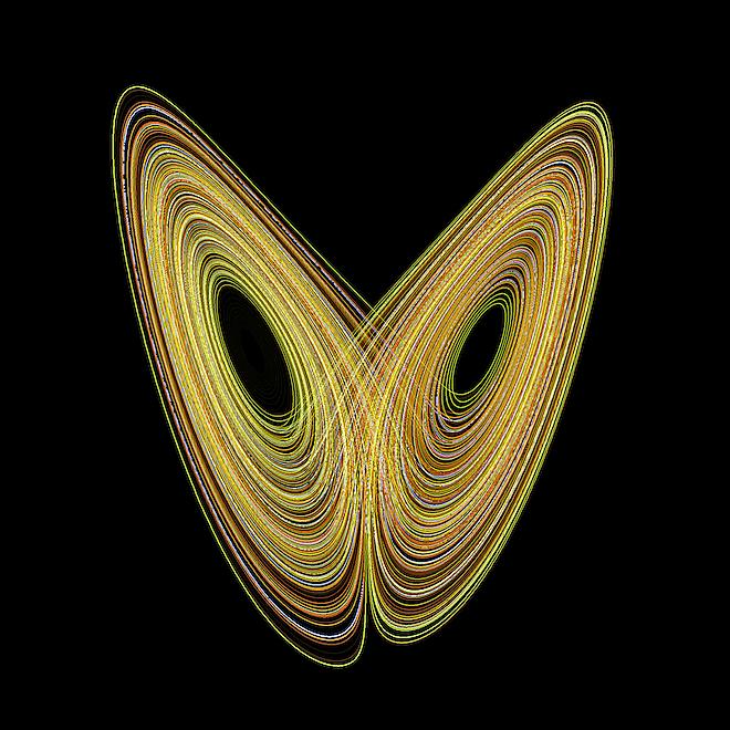 lorenzbutterfly