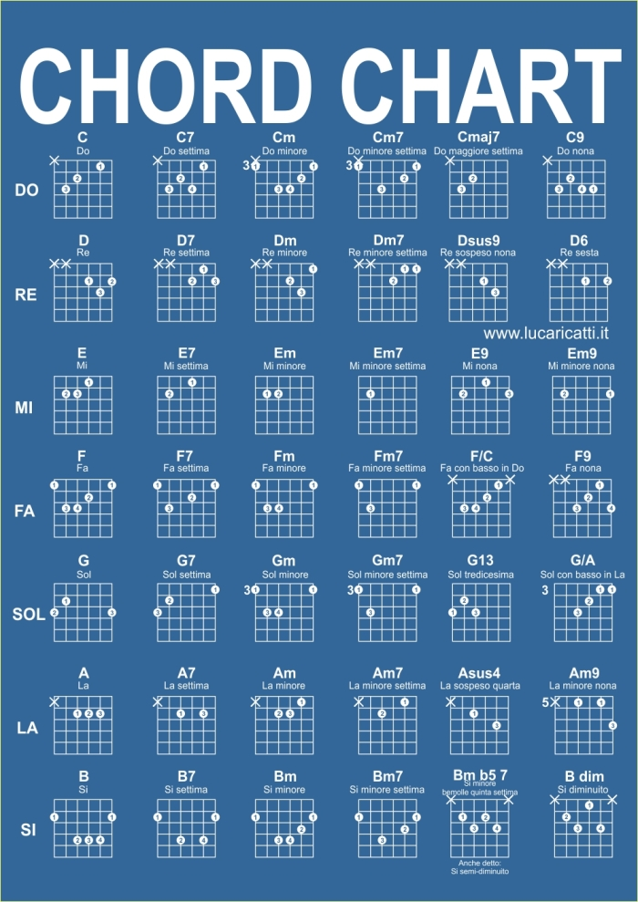 accordi-chitarra-chord-chart