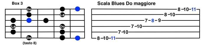 Box-3-scala-blues-blog-2 (1)